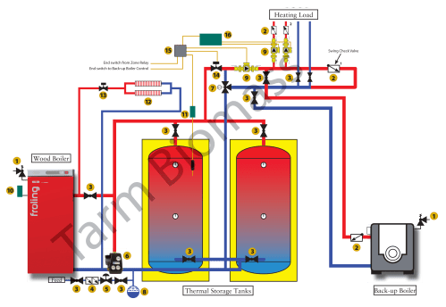 small resolution of plumbing examples