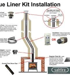 flexi liner kit aio cowl liner instal diagram [ 1143 x 952 Pixel ]