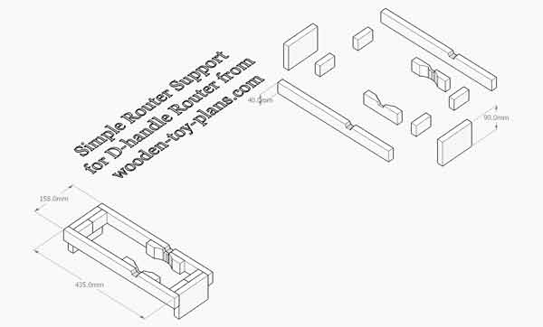 Router Table Plans quick easy free print ready PDF download