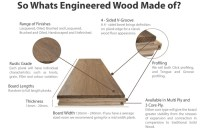 Engineered Wood Malaysia