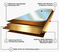 Laminated Wood Floor, Laminated Hardwood Floor, ENVIRON ...