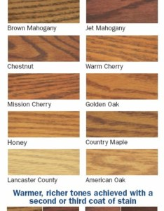 Bartley gel stains also stain  finishes rh woodnshop