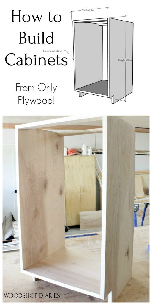 How to build kitchen cabinets pinterest collage with diagram and unfinished cabinet