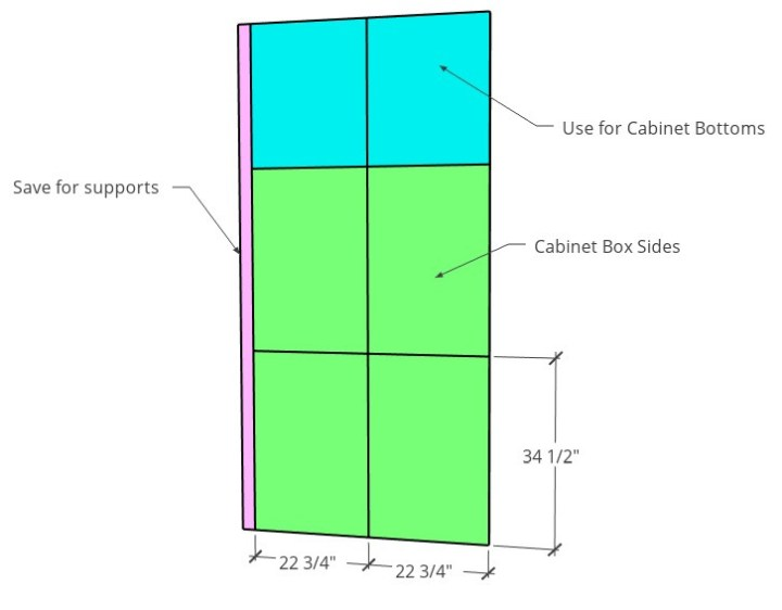 Plywood cut diagram for base cabinets