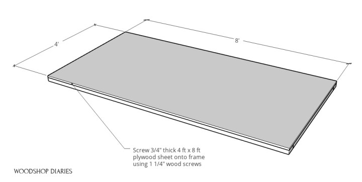 Diagram of plywood panel attached to 2x4 frame of mobile workbench