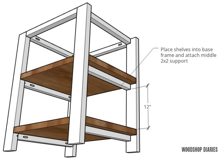 Coffee bar table building plans graphic showing to attach middle shelf support once shelf is in place
