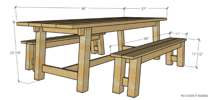 Overall dimension diagram for trestle table and bench plans