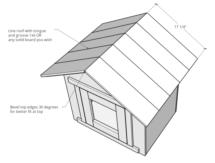 Roof slat diagram for adding roof pieces to blessing birdhouse box