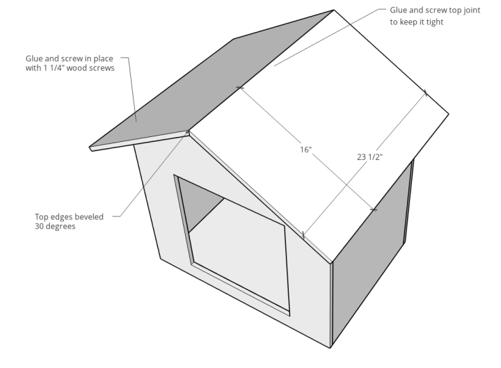 Roof dimension diagram and bevel cuts for donation box roof line