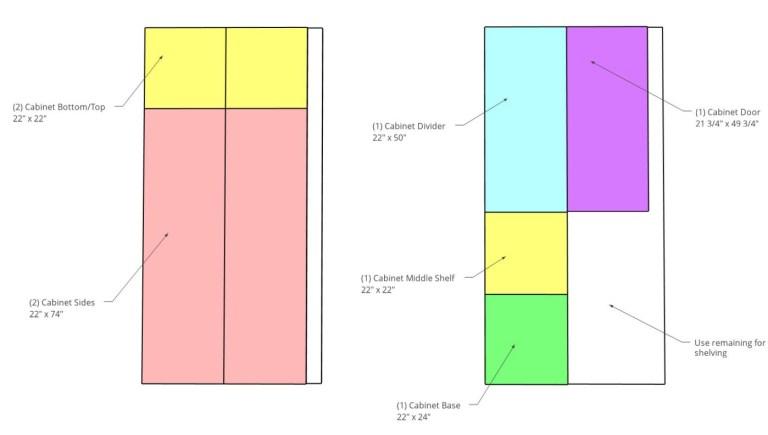 plywood cut diagram