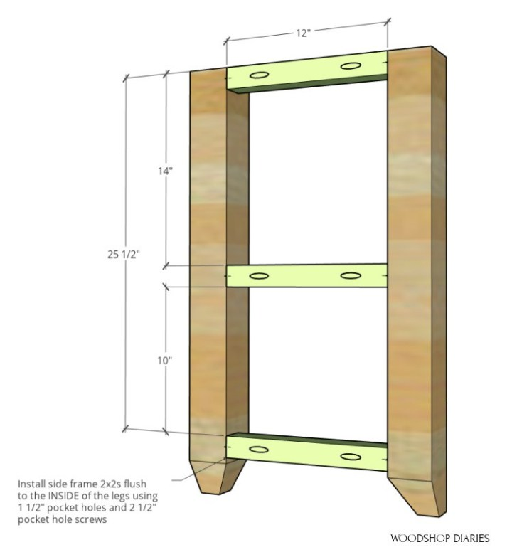 Shelf frame assembled with 2x2 between the leg posts