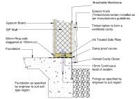 Structural Insulated Panel Systems (SIPS) | Wood Solutions