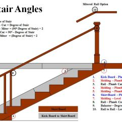 90 Degree Diagram Complex Origami Dragon Stair Angles Miters How To Calculate Measure Of