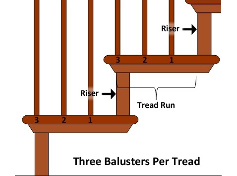 How To Layout Stair Balusters Calculating Spindle Spacing Using | New Banister And Spindles | Stair Treads | Iron Stair | Oak Banister | Iron Balusters | Floating Stairs
