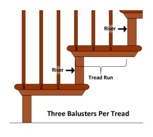 How to Layout Stair Balusters  Calculating Spindle Spacing