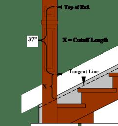 stair newel post height [ 1086 x 1354 Pixel ]
