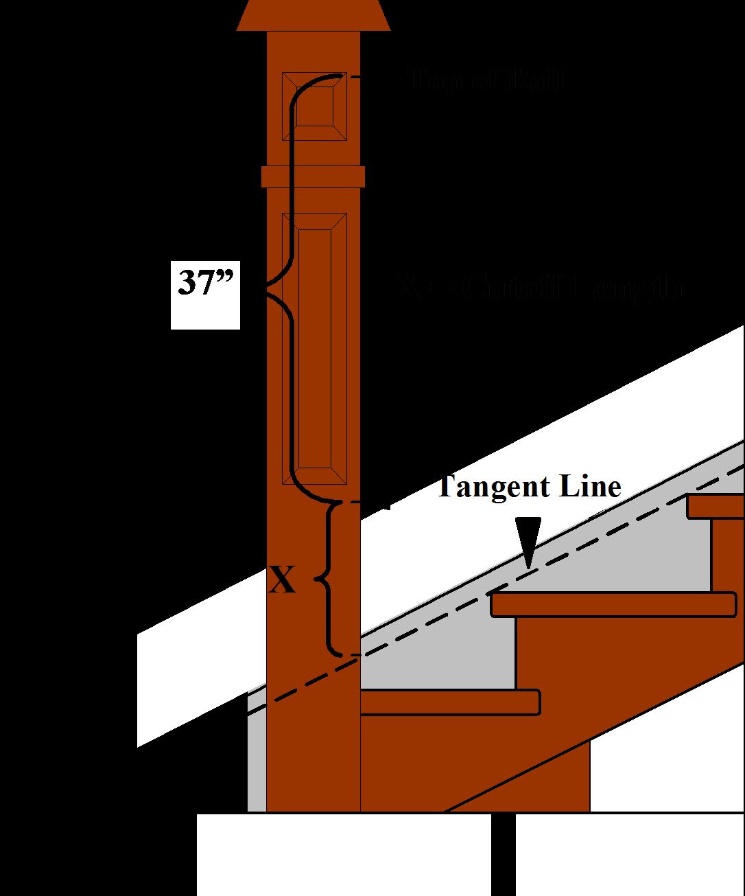 Newel Post Height Calculating Handrail Newel Post Height   Attaching Handrail To Newel Post   Bolt   Fine Homebuilding   Stair Treads   Wood   Baluster