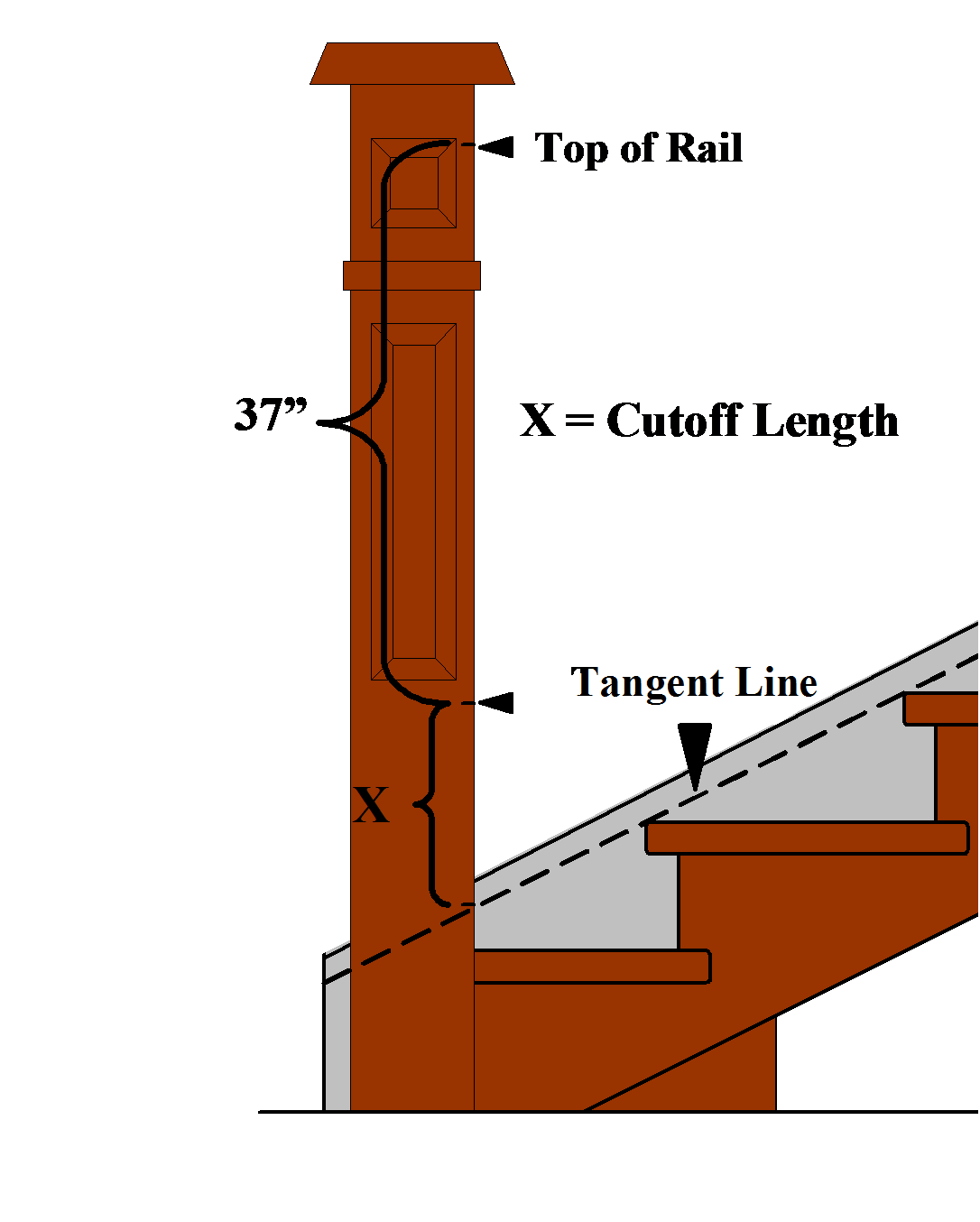 hight resolution of stair newel post height