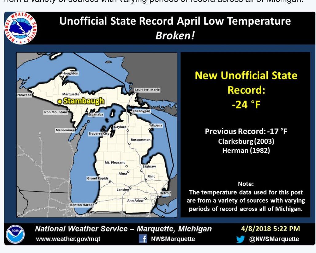 MQT graphic - coldest april temp. ever in MI. 040818_1523230905028.jpg.jpg