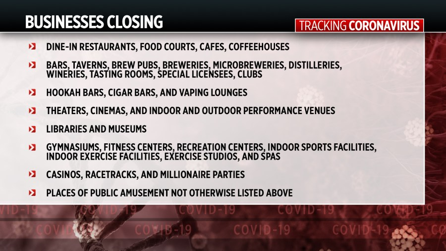 Michigan closes bars, stops restaurant dine-in, further limits ...