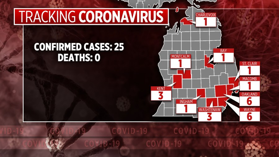 Michigan COVID-19 cases at 25; restrictions in place & hotline ...