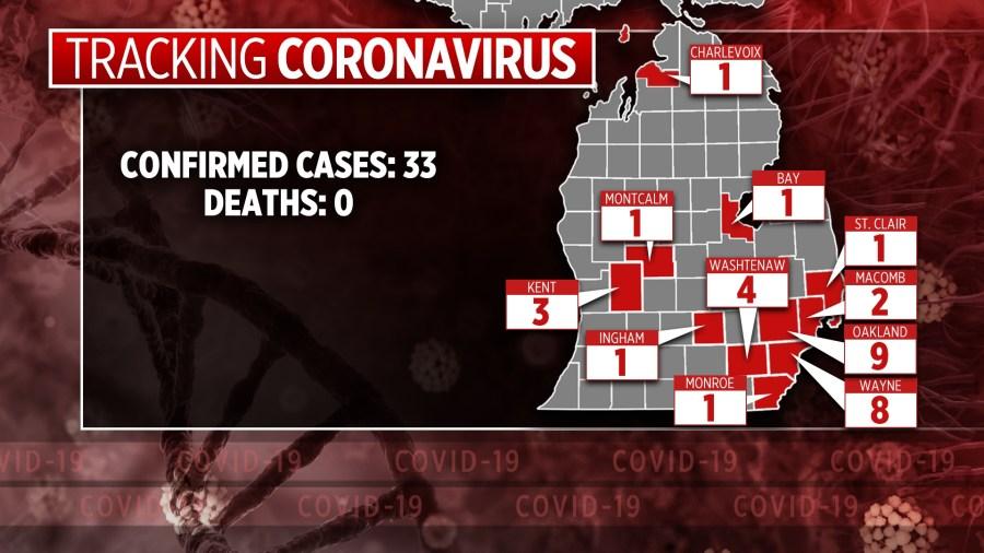 Number of Michigan coronavirus cases reaches 33 | WOODTV.com