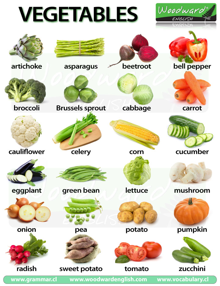 Fruit and Vegetables in English  Woodward English
