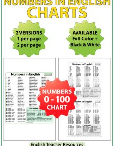 Numbers from to in english esl ela teacher resource also woodward rh woodwardenglish