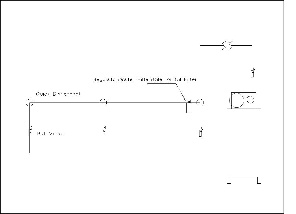 Compressor and Air Pipe Setups