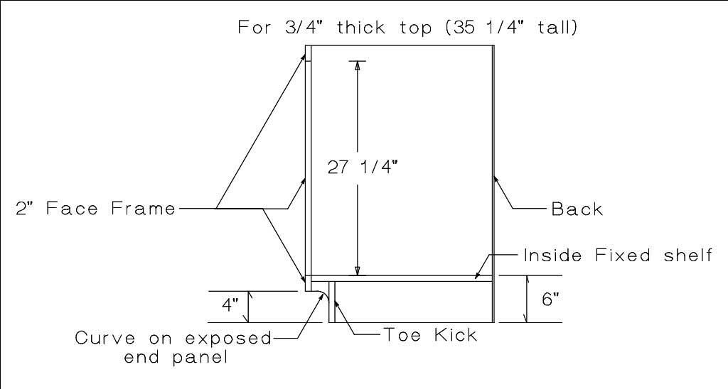 standard cabinet dimensions