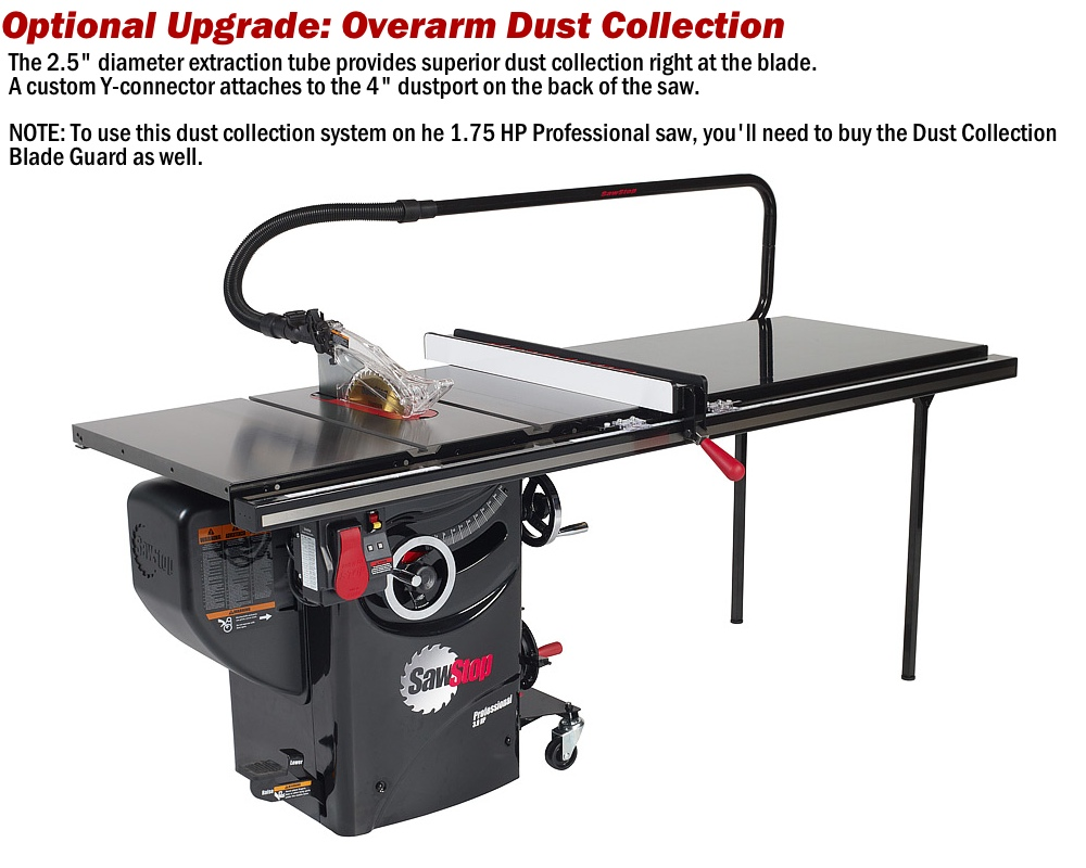 Sawstop Contractor Saw Vs Cabinet Saw