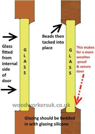 Spec for wooden garage doors with windows