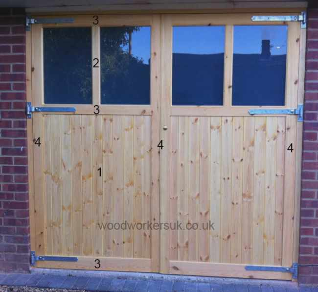 Treating Your Wooden Gates