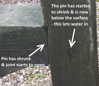 A failing pinned mortice and tenon joint