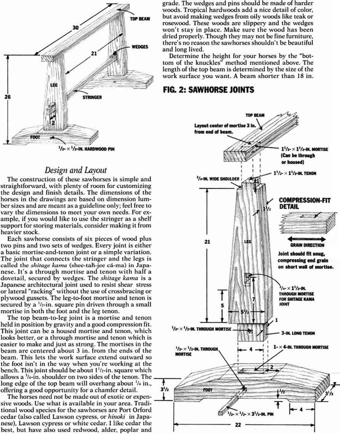 95 Buick Roadmaster Fuse Box Diagram