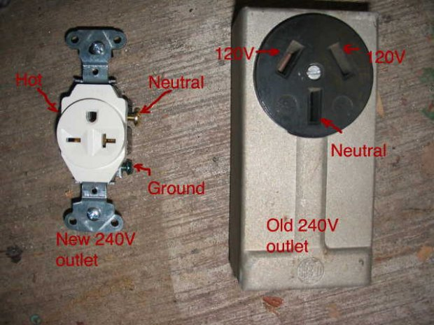 Light Socket Wiring Diagram 240v A Circuit Diagrams
