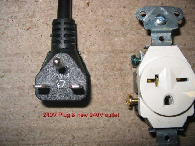30 Amp 240 Volt Dryer With Ground Wire Receptacle Wiring Diagram Get