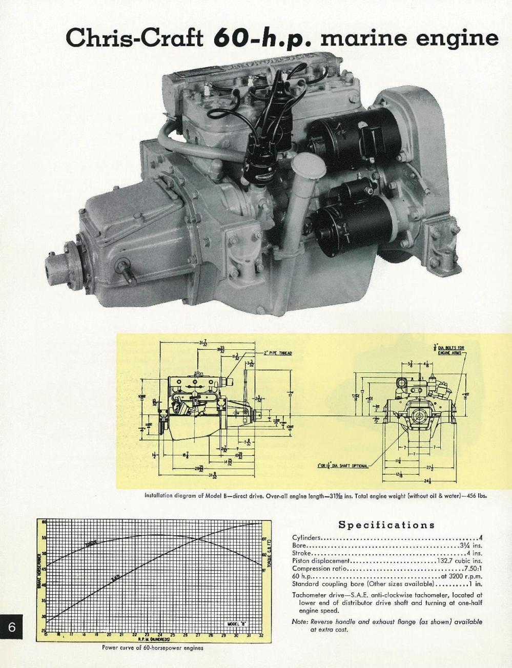 medium resolution of 1955 model b