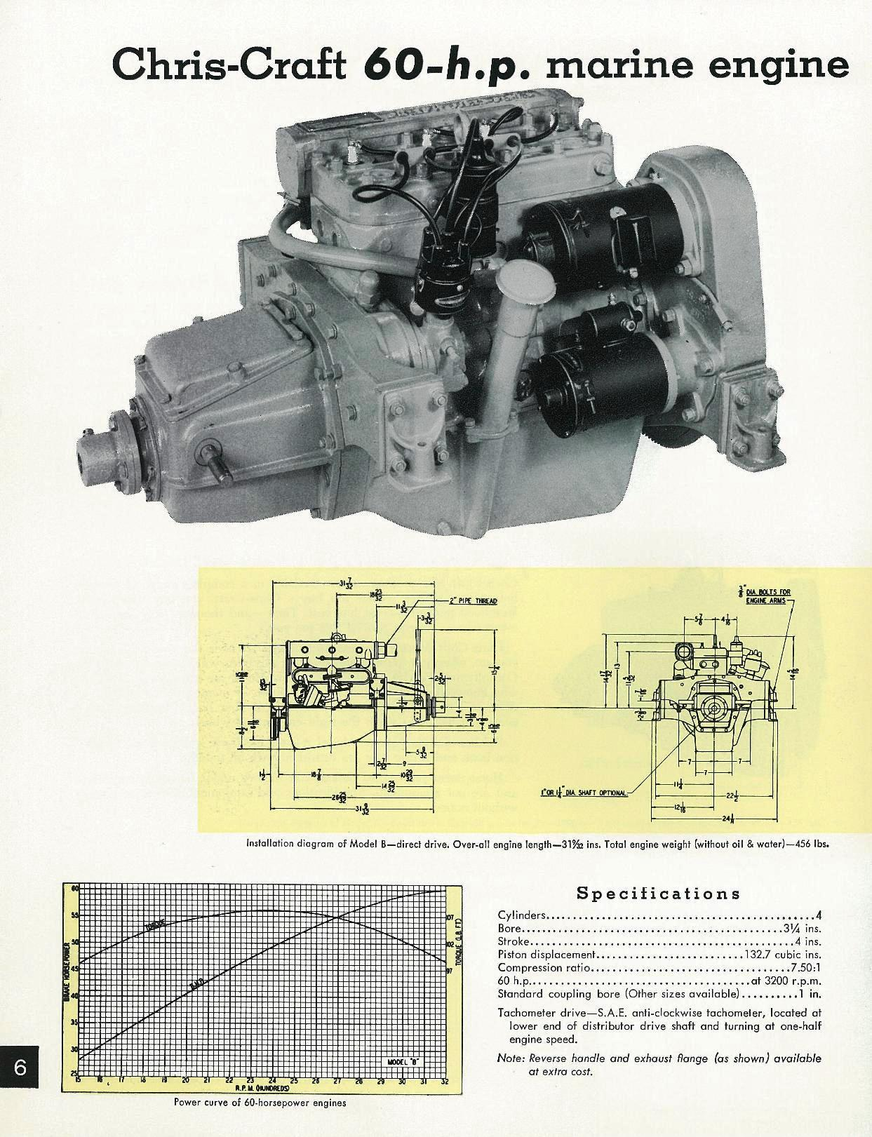 hight resolution of 1955 model b