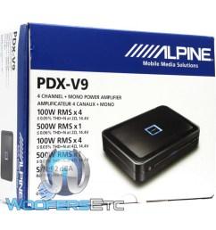 close pdx v9 alpine  [ 1000 x 1000 Pixel ]