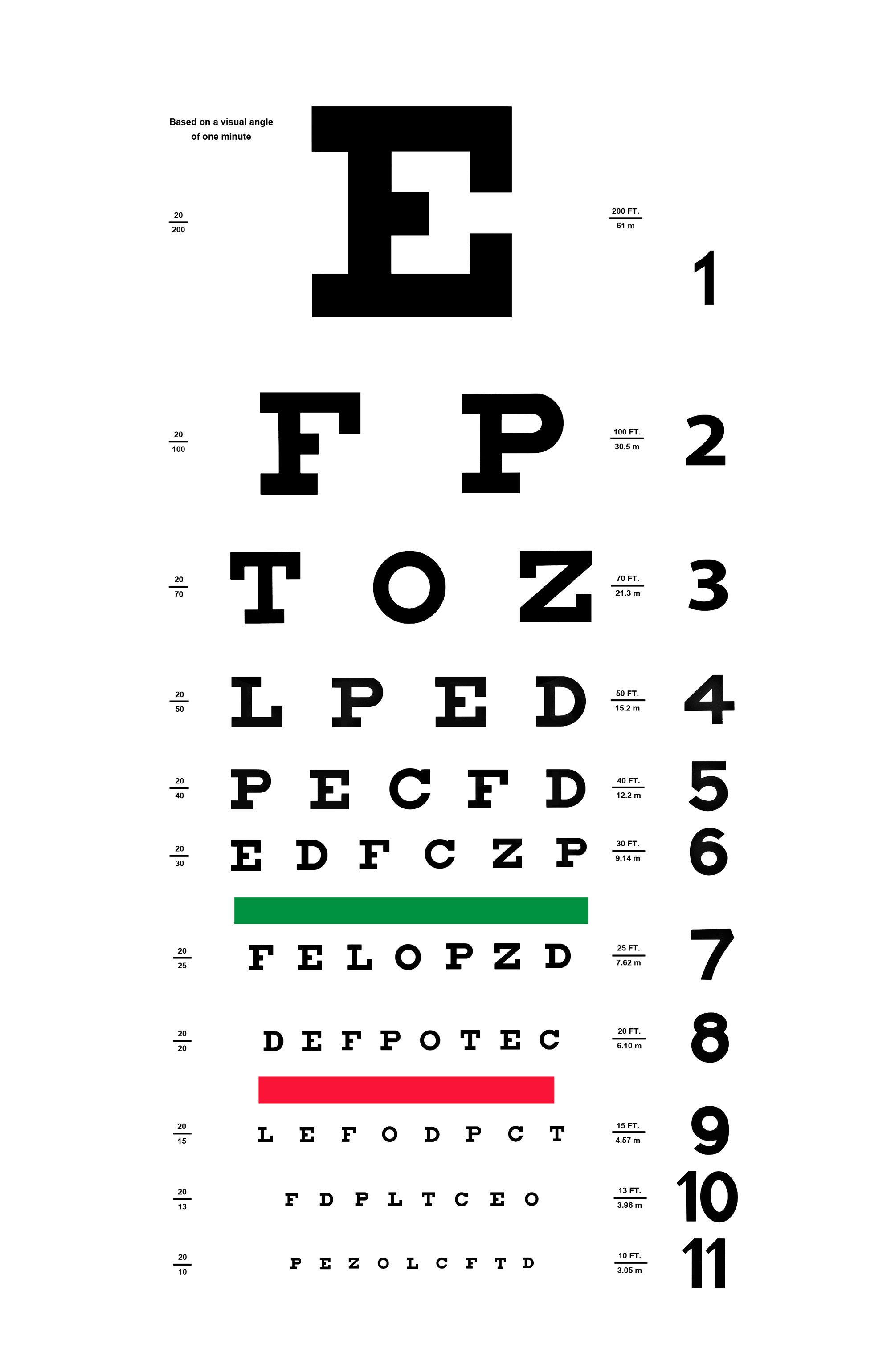 Surgery to Replace Reading Glasses: Does it Exist