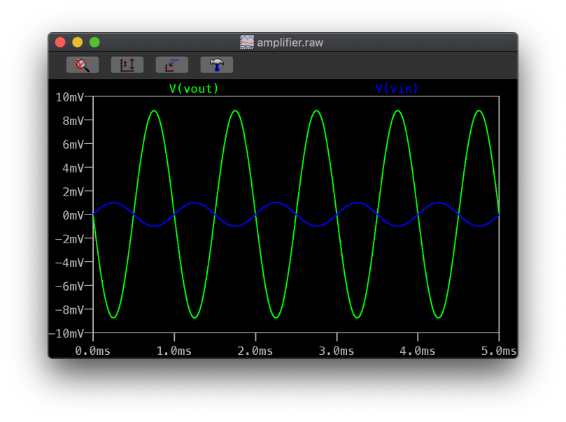 Waveform Viewer Showing V(vout) And V(vin) Voltages