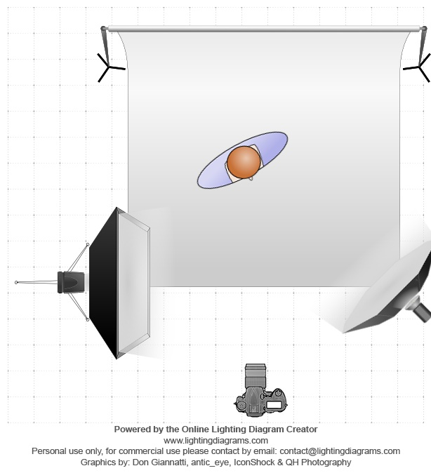 studio lighting diagram 03 lancer radio wiring generator ka sprachentogo de strobox online creator wootness the blog of rh net gratis