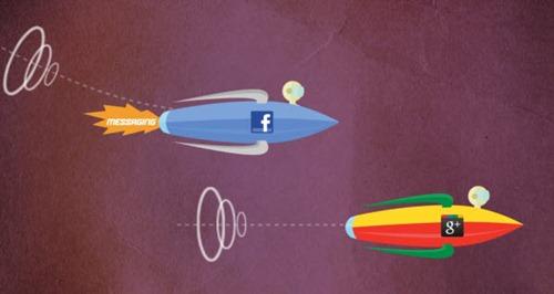 Facebook Vs. Google Plus, datos