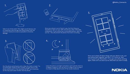 Como salvar smartphone mojado