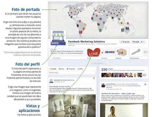 Guía de páginas de facebook en español PDF