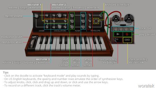 Sintetizador Bog Moog