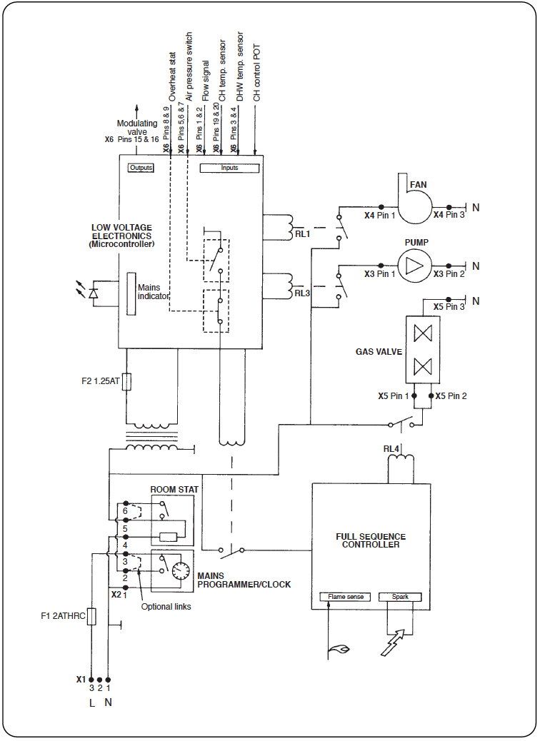 24i RSF Controls Circuit worcester bosch boiler wiring diagram worcester combi boiler wiring diagram at gsmx.co