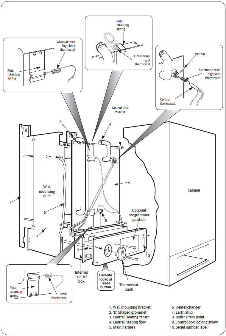 Soleus Air 1 Ton 220v Menesplet Electric Wiring Diagram