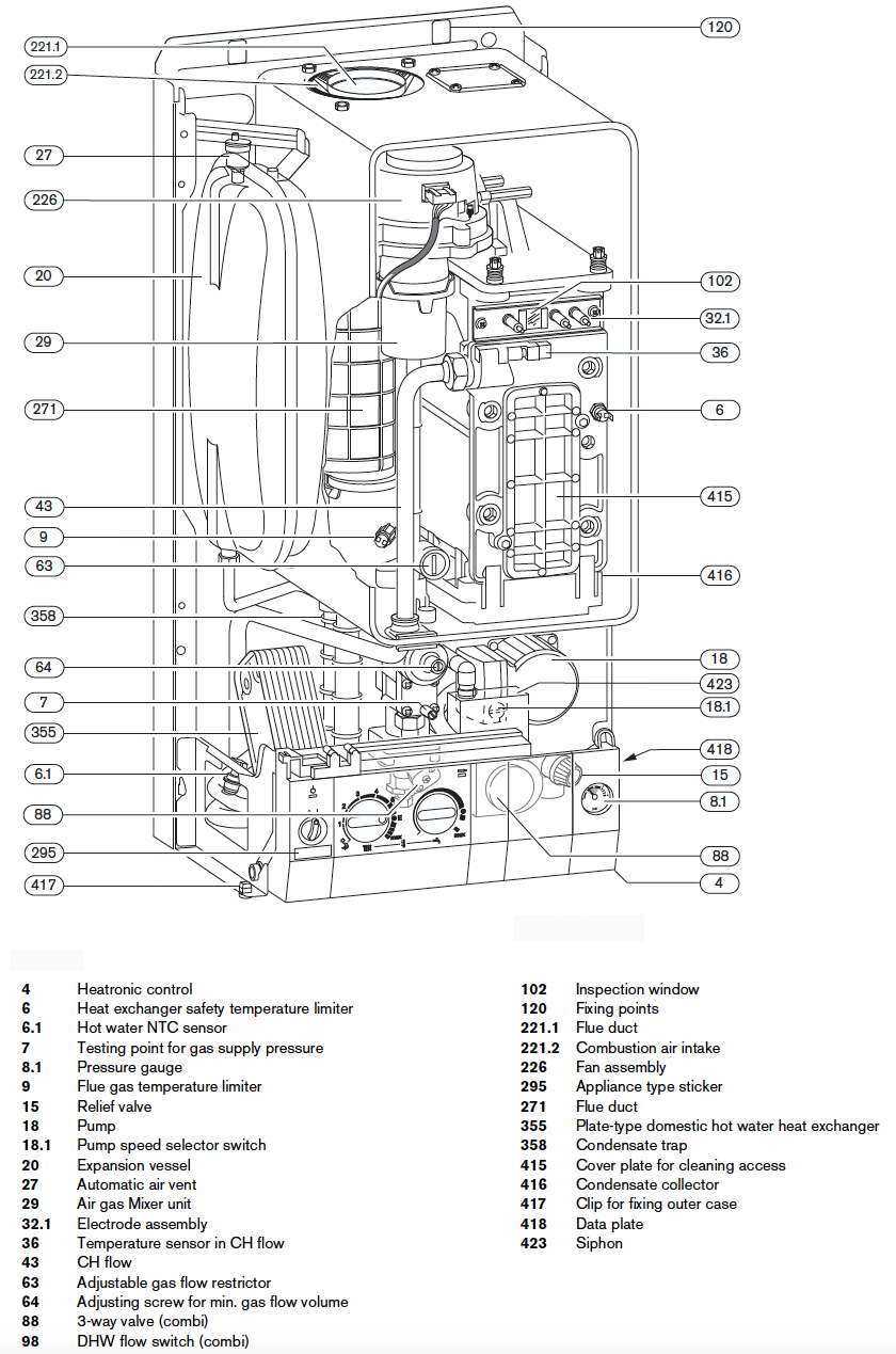 Indirect Water Heater Wiring Diagram Auto Electrical Wen 5500 Generator Honeywell Central Heating Hot